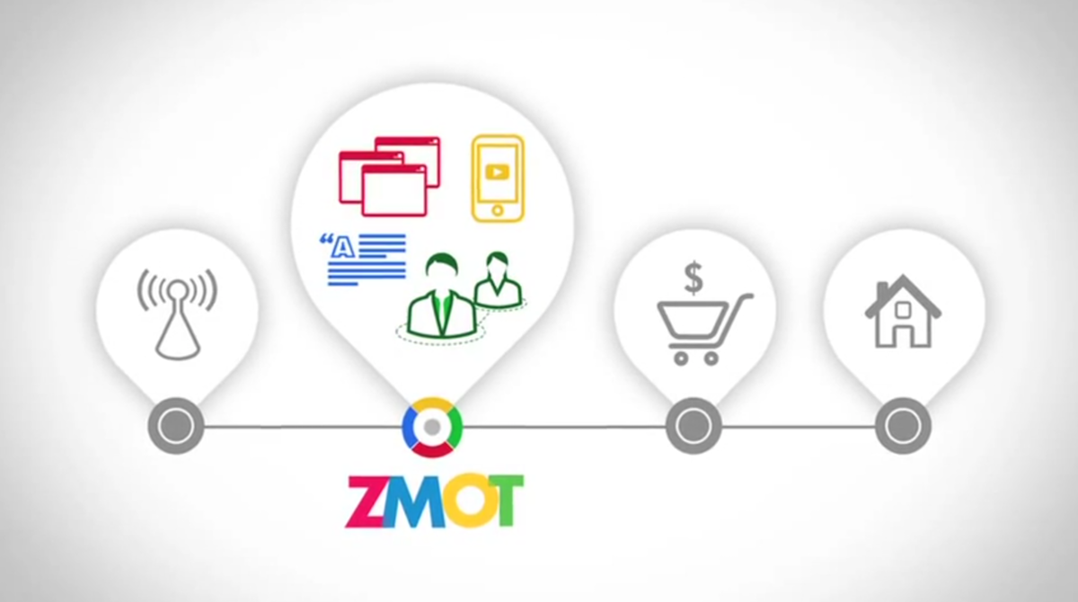 What has the zmot added to the traditional marketing model ccuart Images